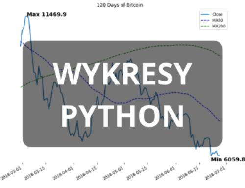 matplotlib – mój pierwszy wykres w Python