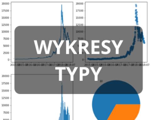 matplotlib – różne typy wykresów w Python